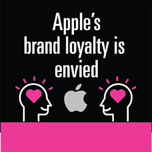 Why is Apple's brand loyalty envied?